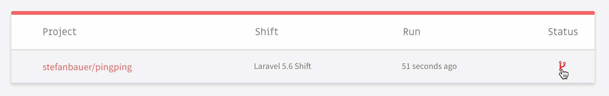 Laravel Shift Pull Request