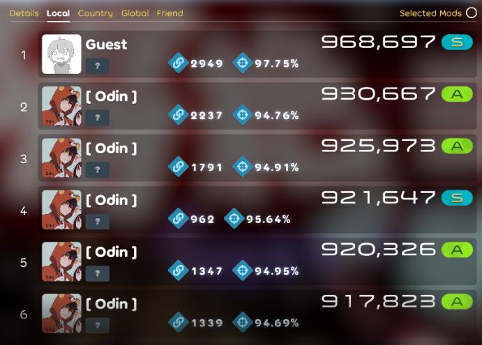 Scores_base
