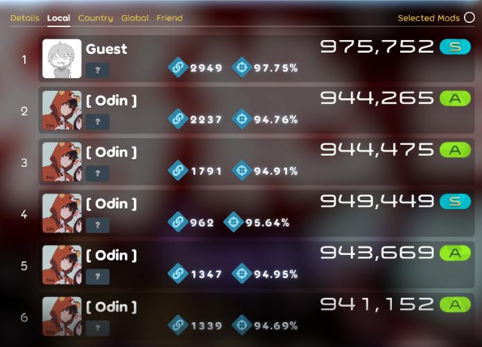 Scores_converted