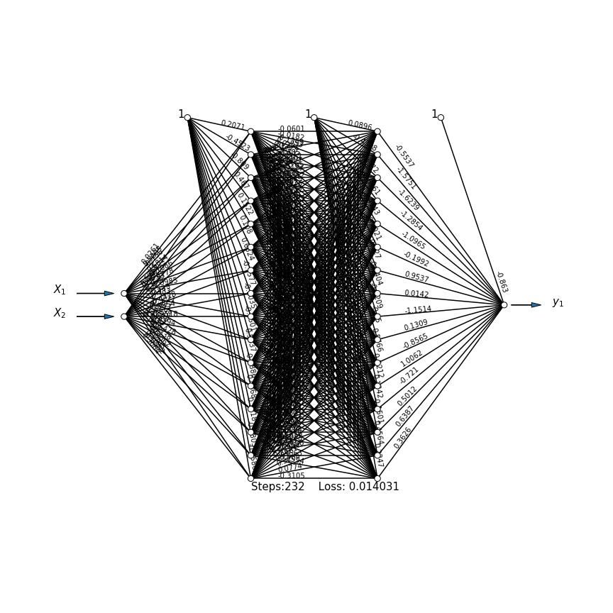 fig66_nn_2_16_16_1