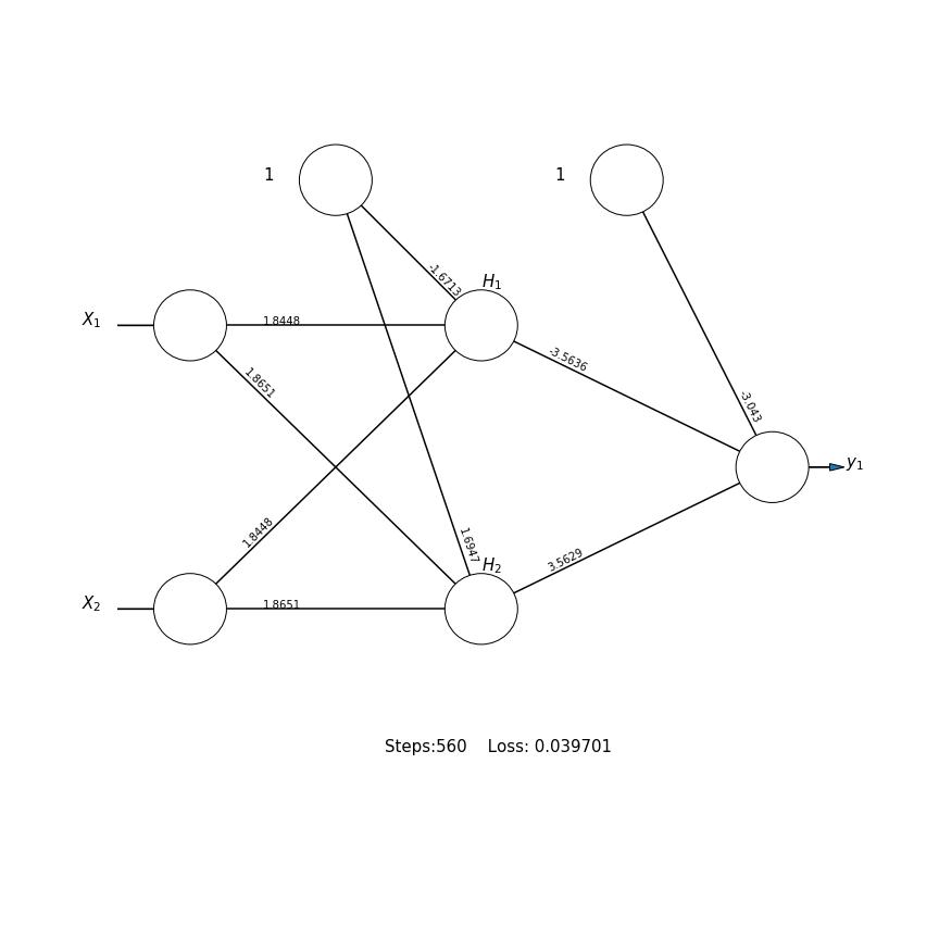 fig66_nn_2_2_1