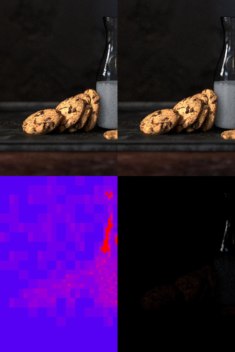 Cookies scene rendered with adaptive sampling