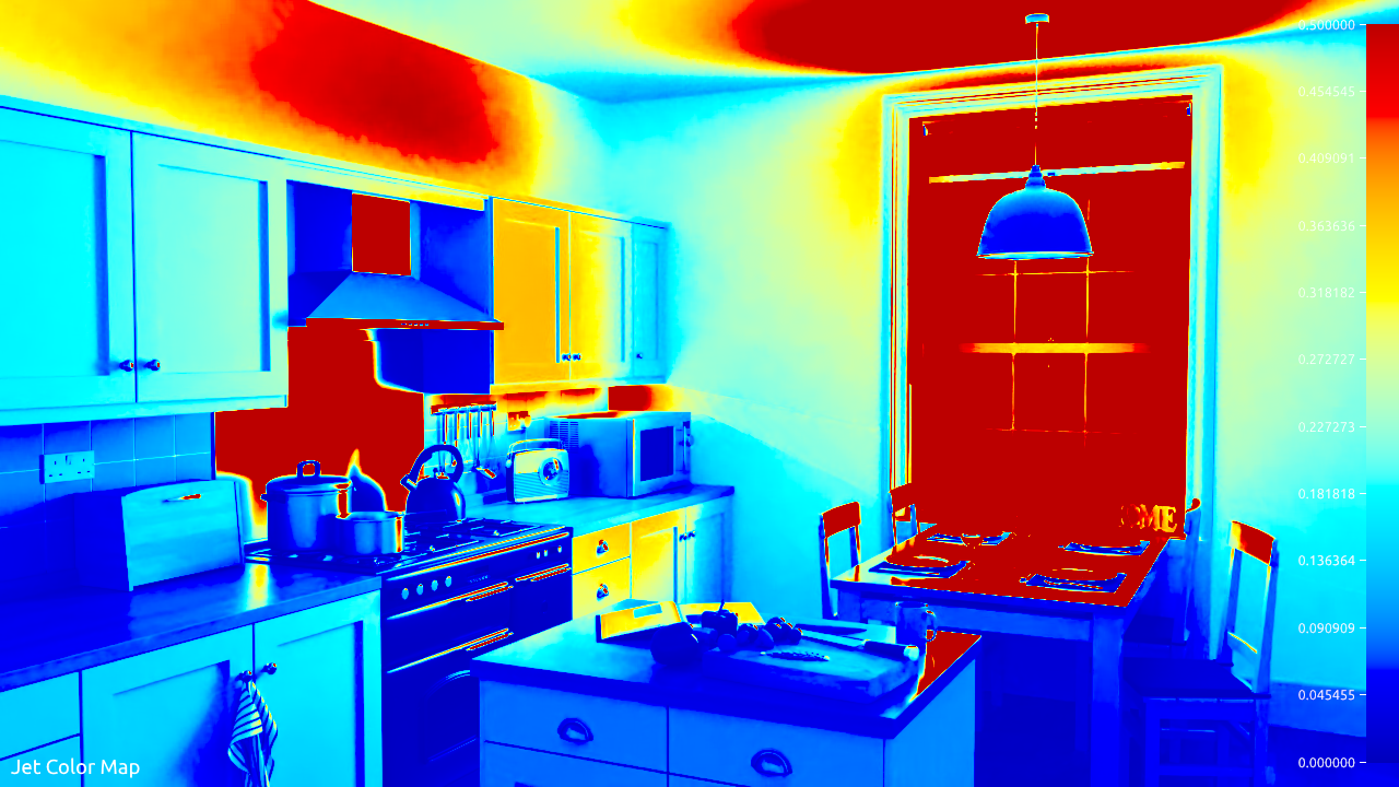 Country Kitchen scene, Jet color map