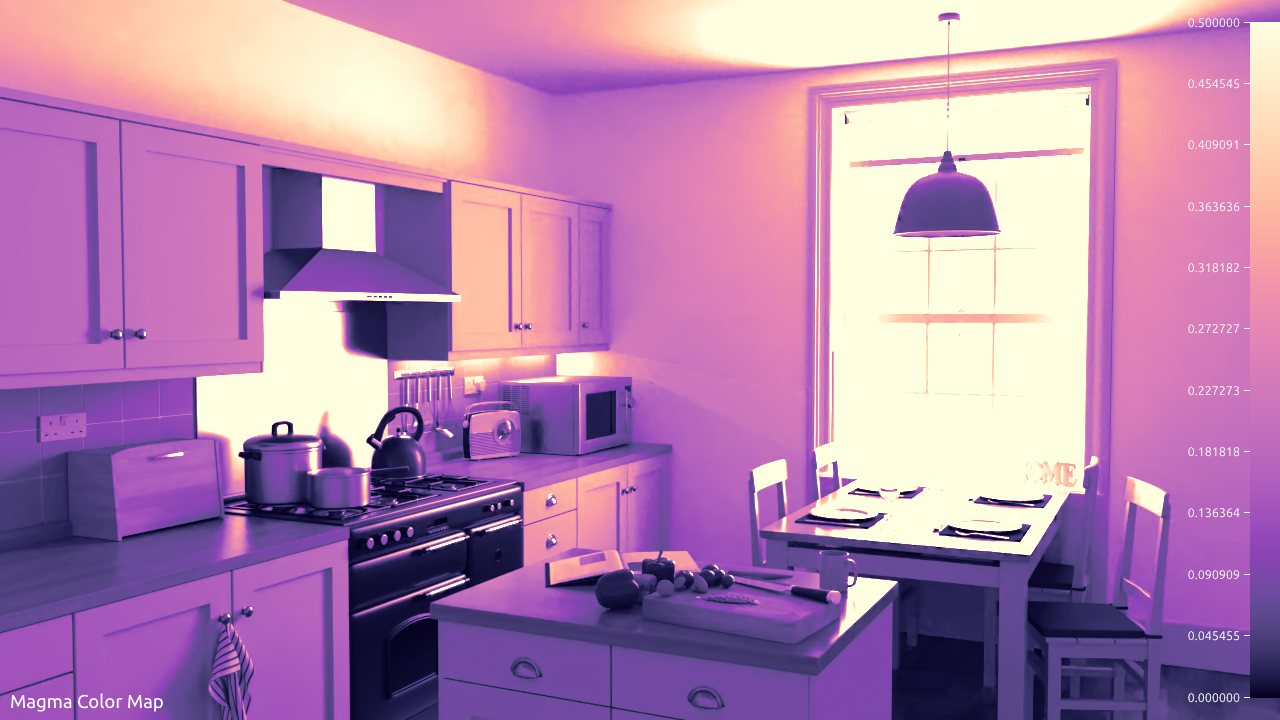 Country Kitchen scene, Magma color map