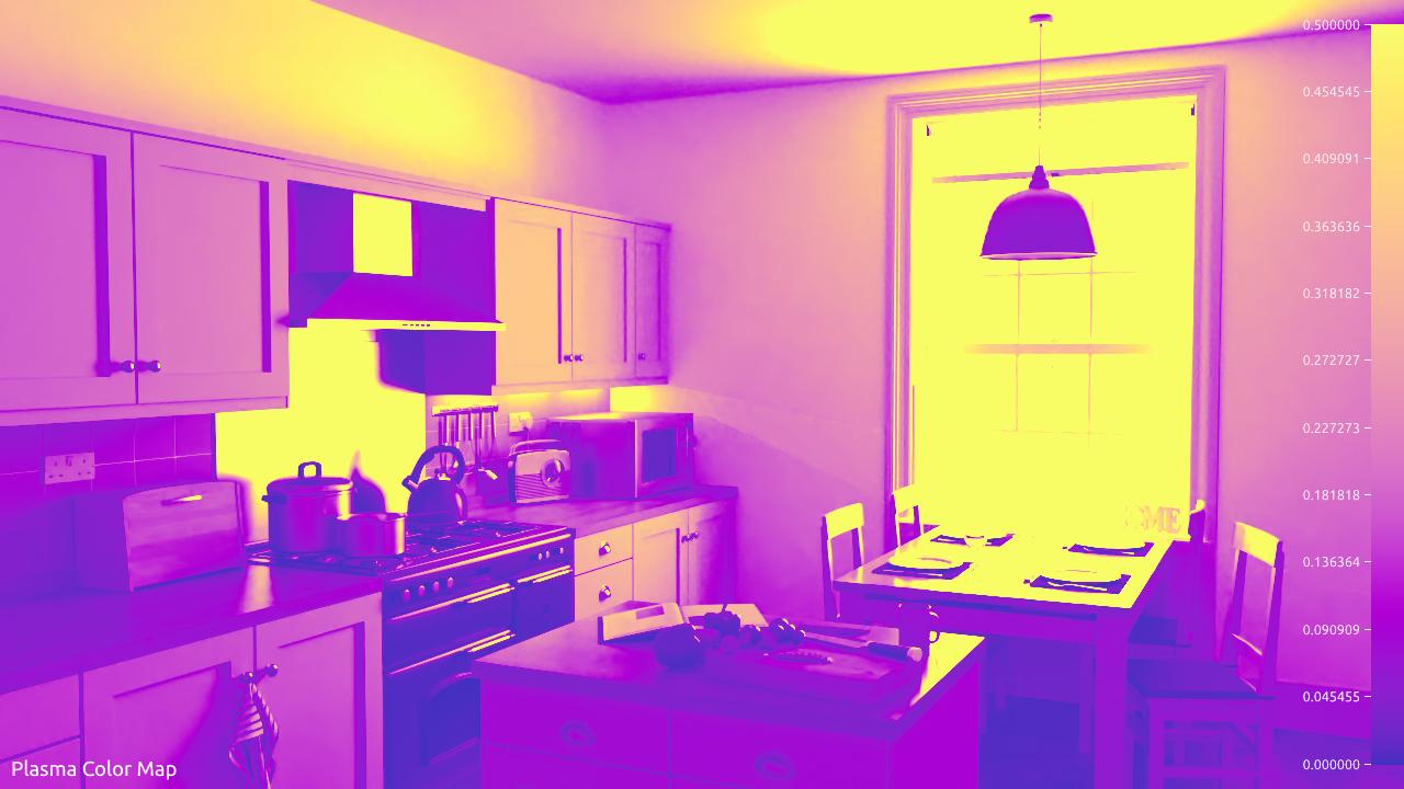 Country Kitchen scene, Plasma color map