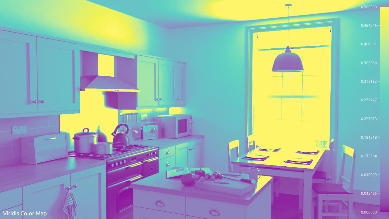 Country Kitchen scene, Viridis color map
