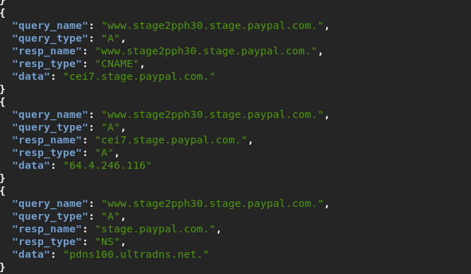 domain's & ip's