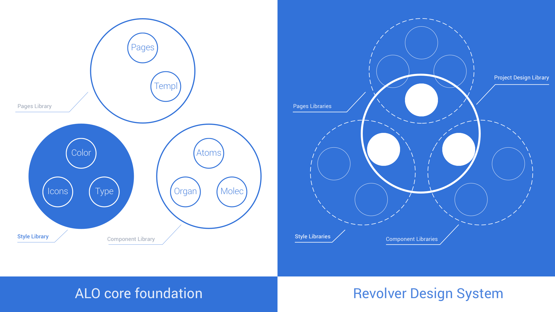 Design System Collaboration Issue 1 Lufego Sketch Tokenizer Github