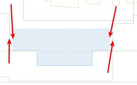Axes fill_between() doesn't fill steps between contiguous regions
