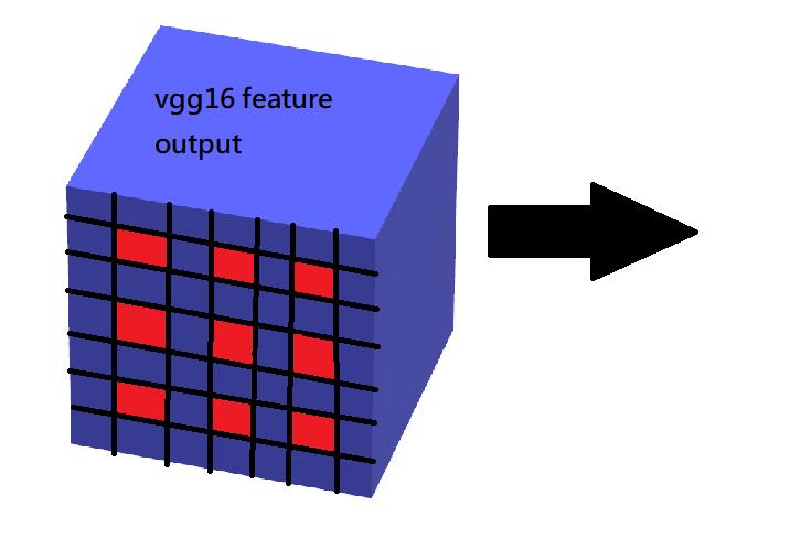 keras can do sparse dense? · Issue #12148 · keras-team/keras · GitHub