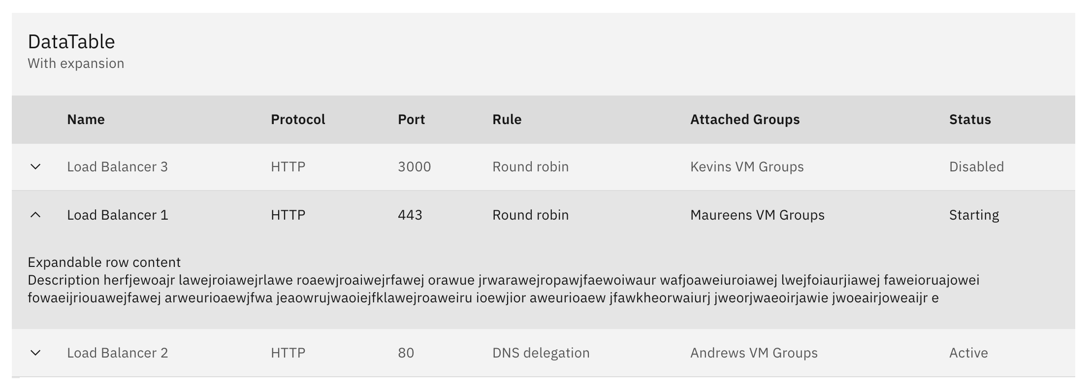 React] Data-table: expandable row border missing · Issue #2723