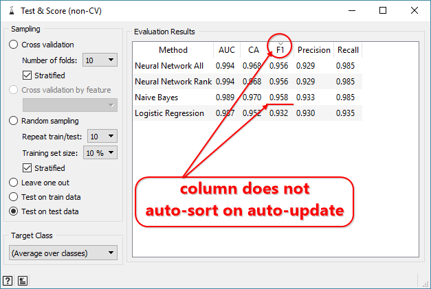 BUG: Test & Score dialog Evaluation Results grid does not auto sort