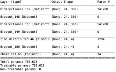 GitHub - maciej-cecot/brand-detection: Named Entity