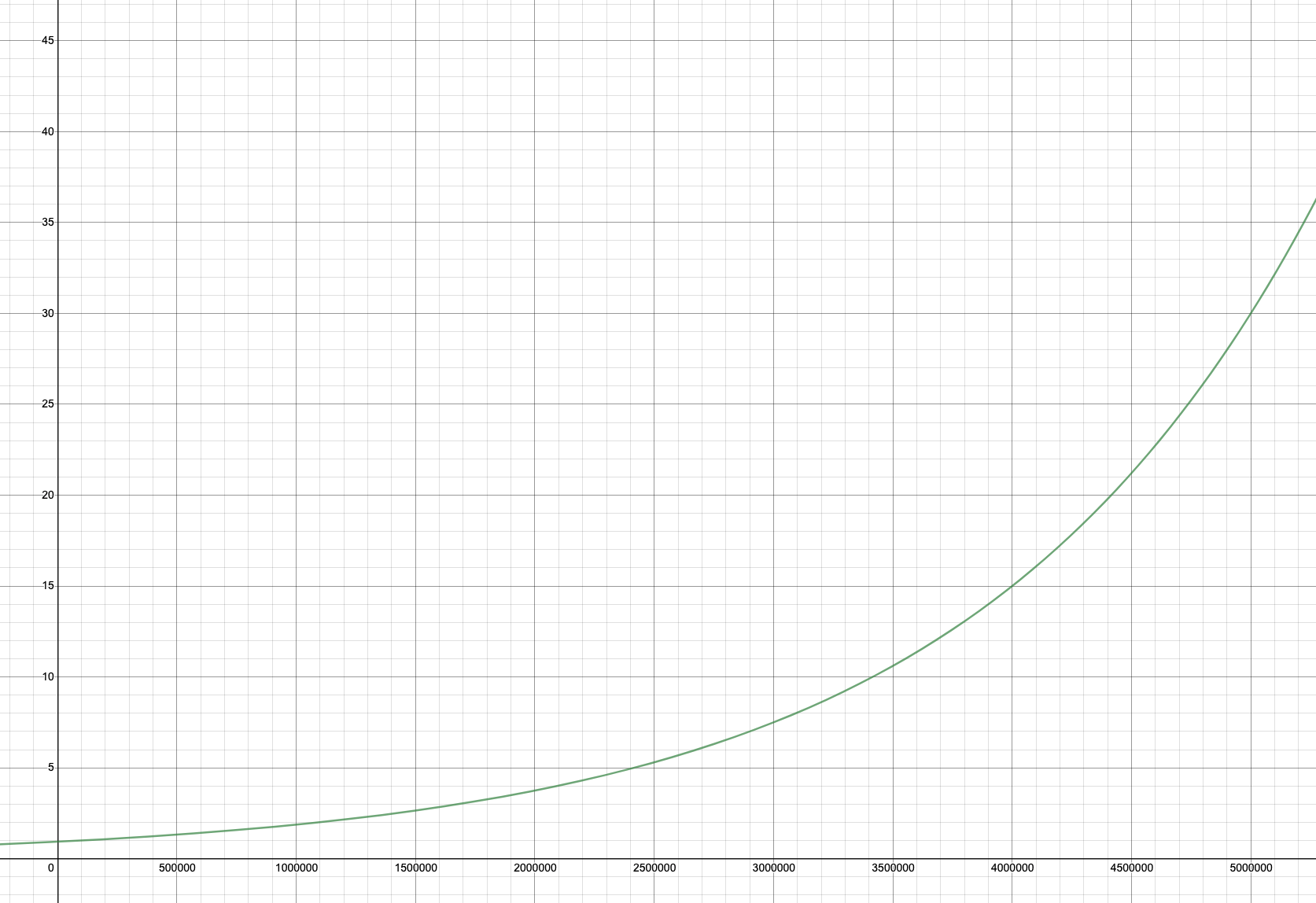 curve-example3