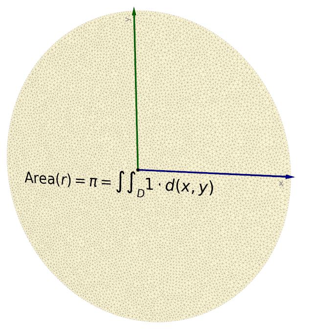 pi_estimate