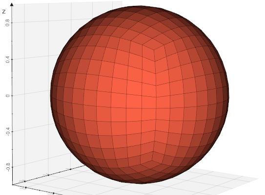 sphericgrid