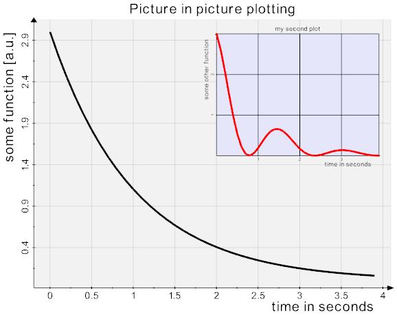 plot3_pip.py