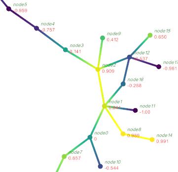 graph_network.py
