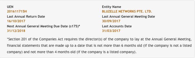 bluzelle-company-2