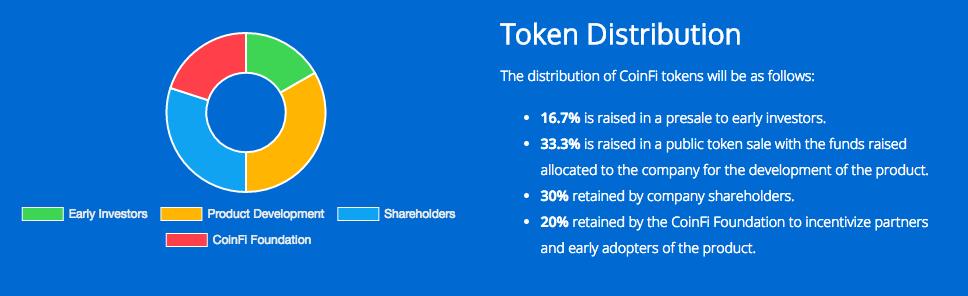 coinfi-distribution