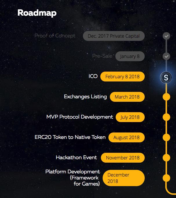 sp8de-roadmap