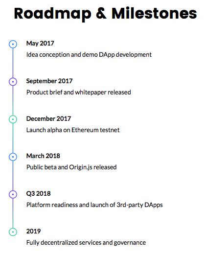 origin-roadmap