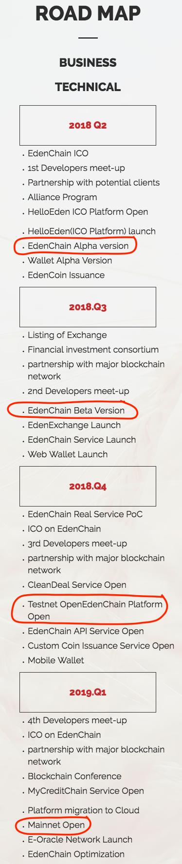 edenchain-roadmap