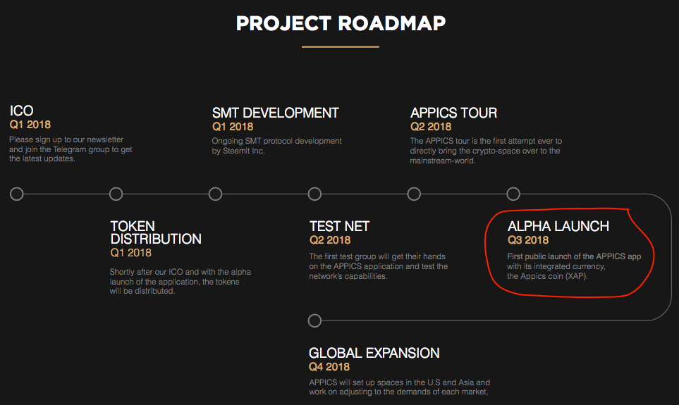 appics-roadmap