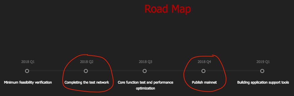 seele-roadmap