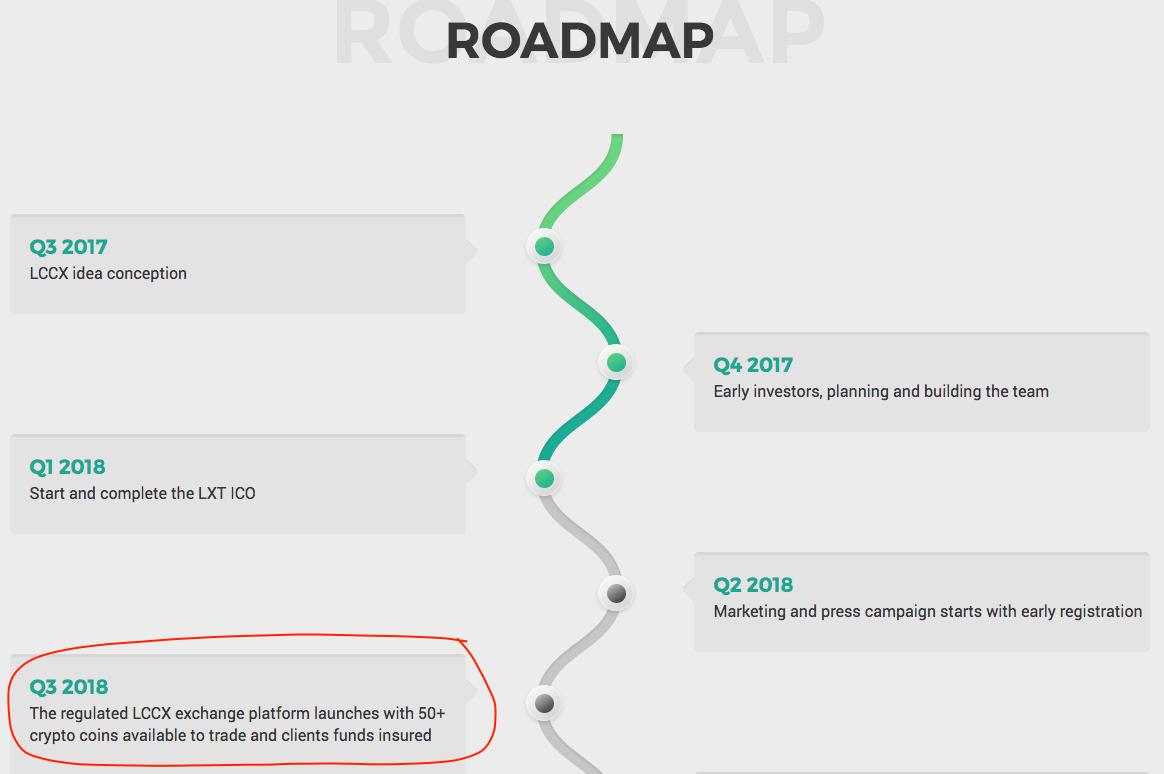 lcxx-roadmap