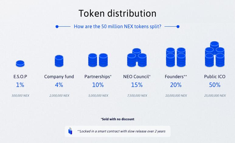 nex-distribution