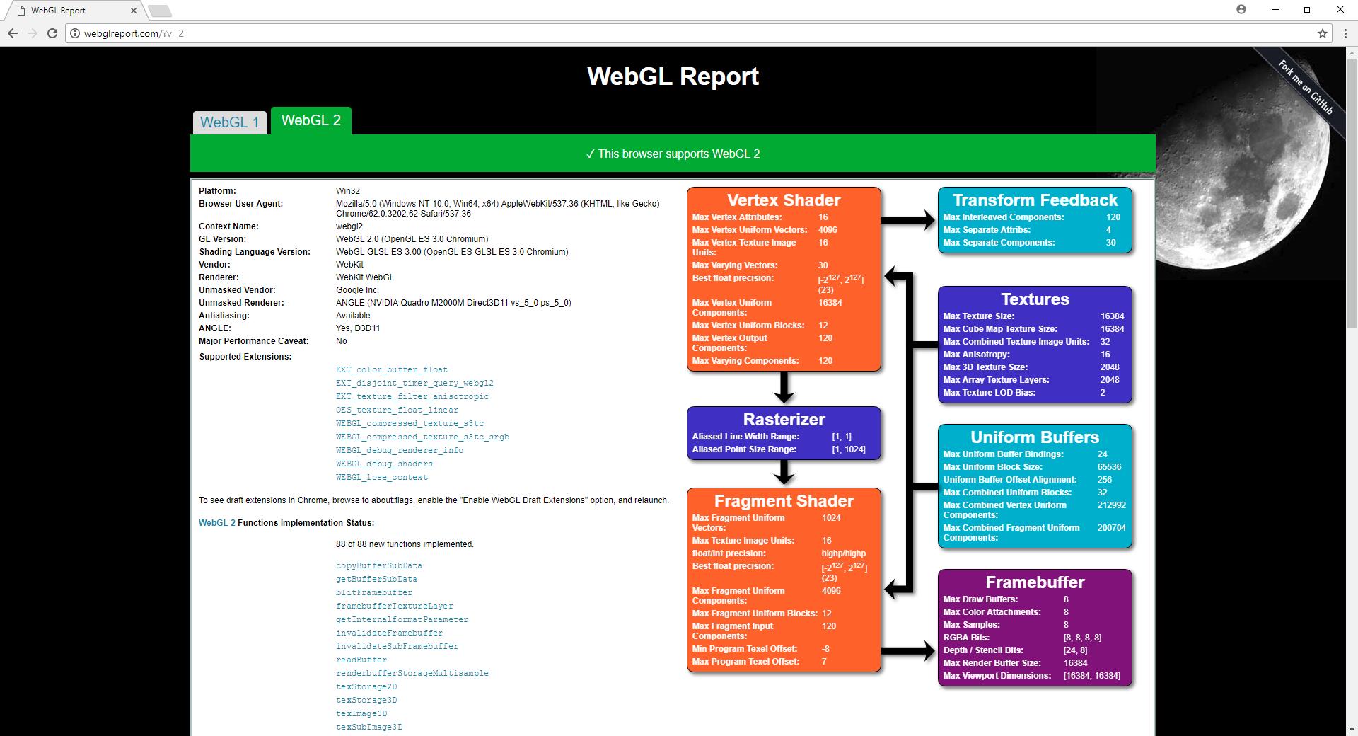 WebGL rendering issue when minimizing and maximizing Chrome