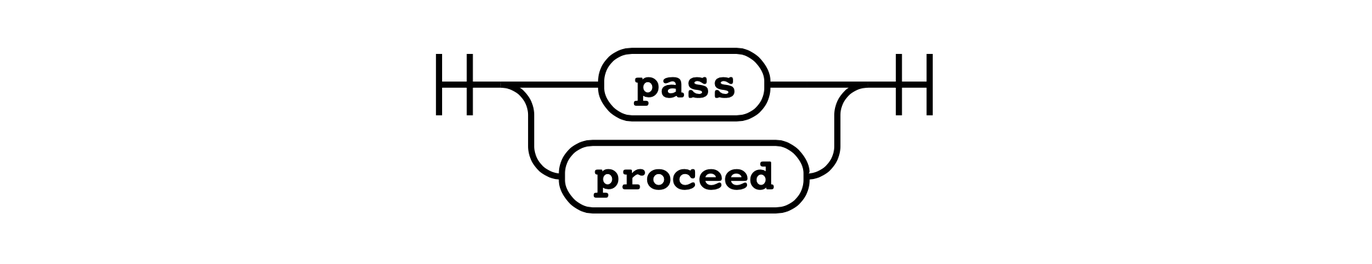 pass_stmt_modified