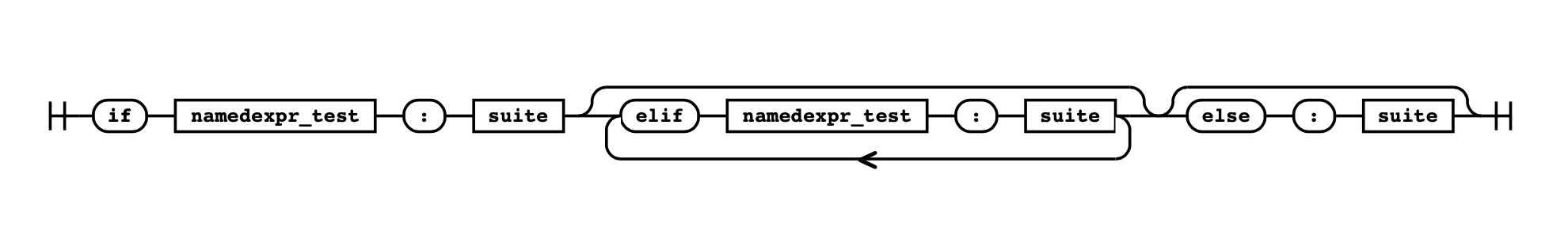 if_stmt_with_namedexpr_test