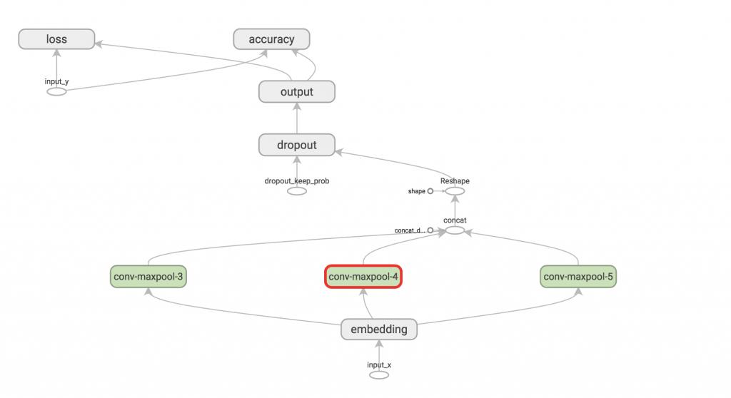 GitHub - dipayandutta93/Music-Genre-Classification-using