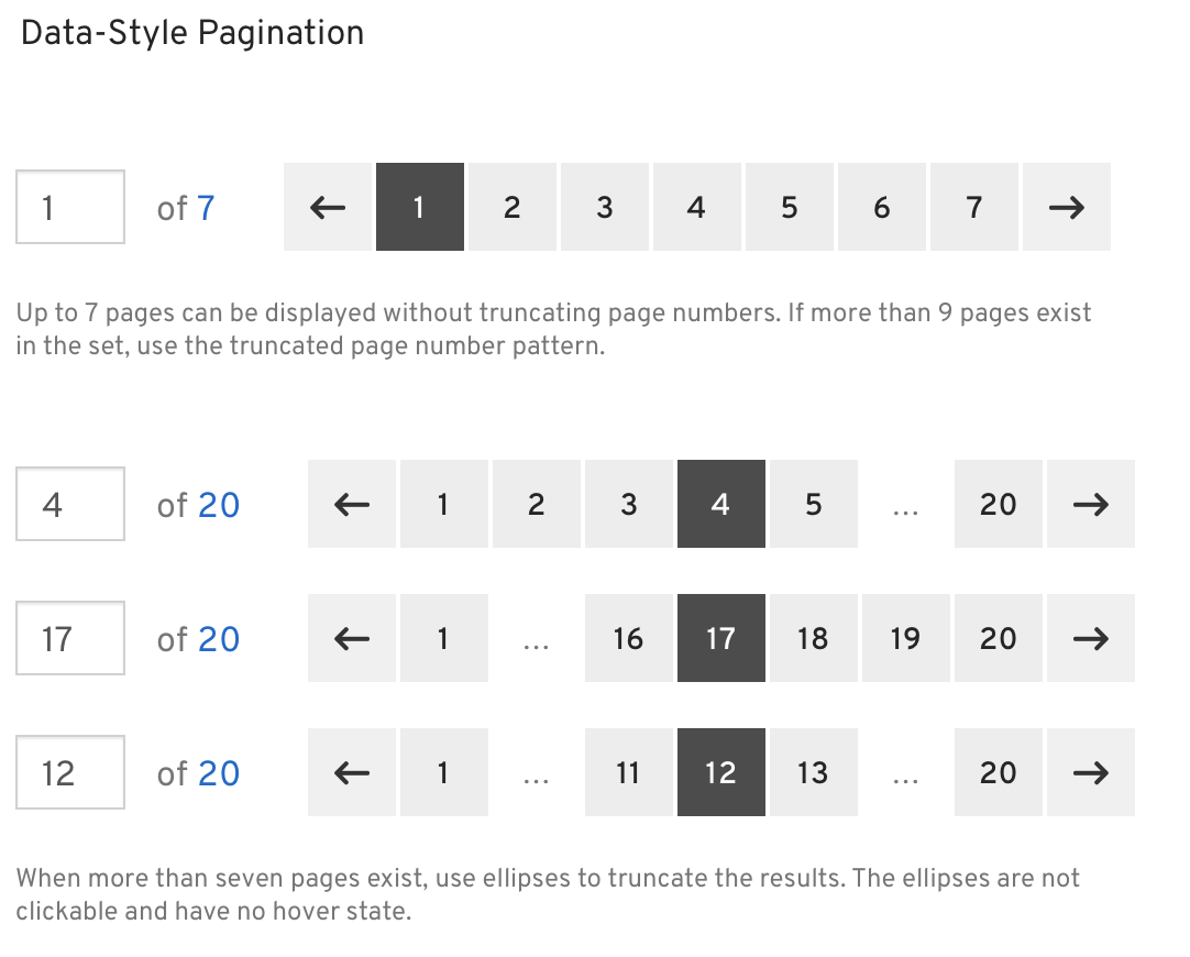 rh-pagination · Issue #200 · patternfly/patternfly-elements