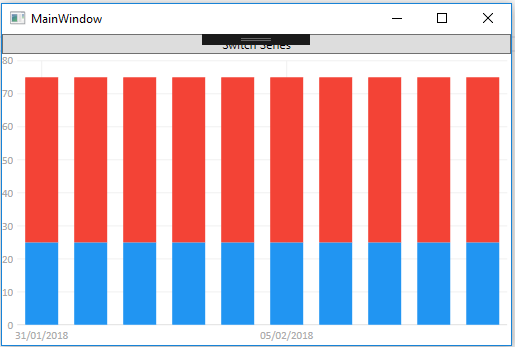 WPF) Using the same chart to plot stacked column series and