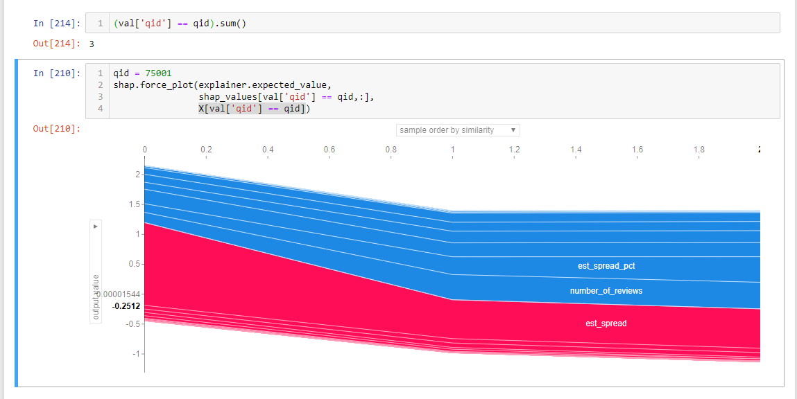 force_plot is cut-off from output field in jupyter notebook