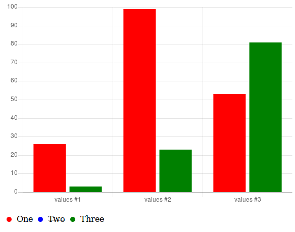 HTML legend example · Issue #5070 · chartjs/Chart js · GitHub