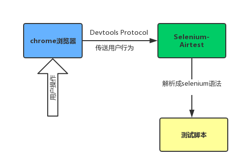 1_web_framework