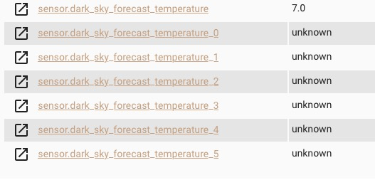 Darksky weather sensor shows all temperature forecast