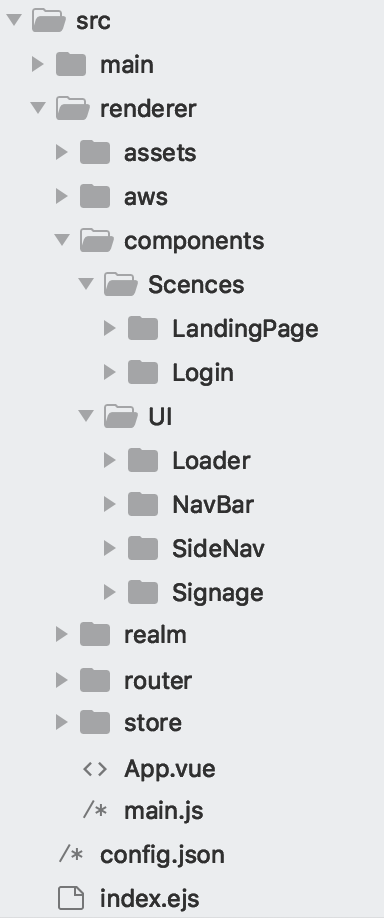 Cannot create new directories to hold components stuff