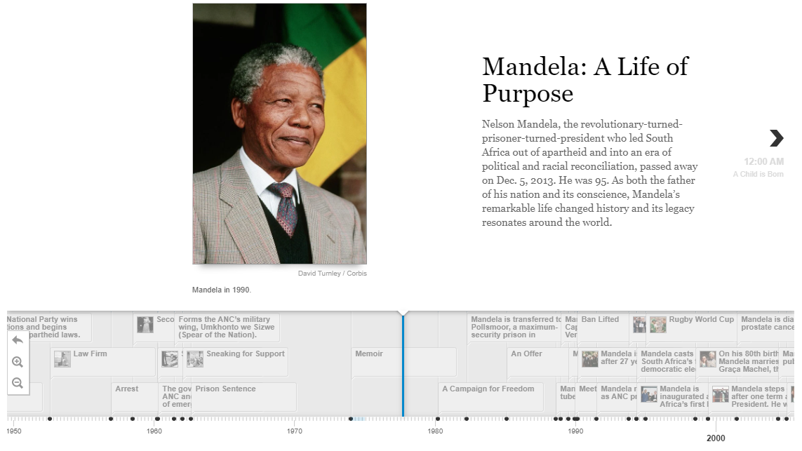 A screenshot of a TimeLineJS timeline featuring Nelson Mandela