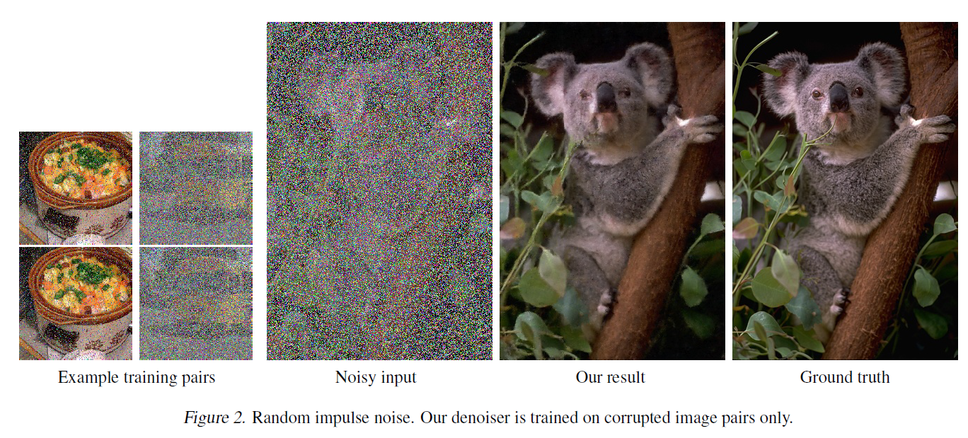 Fooling OCR Systems with Adversarial Text Images [Published