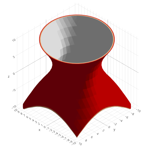 plotly_orthographic_projection