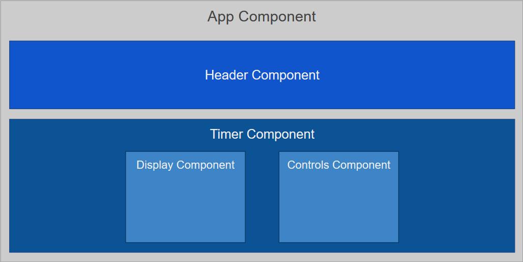 GitHub - drminnaar/react-timer-basic: A basic timer that will start