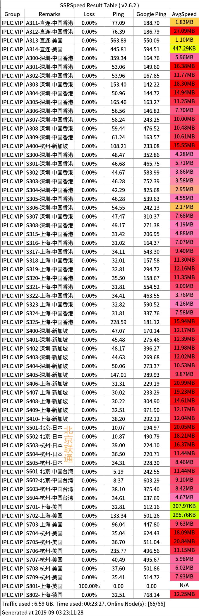 IPlC cloud 9 03 联通_副本
