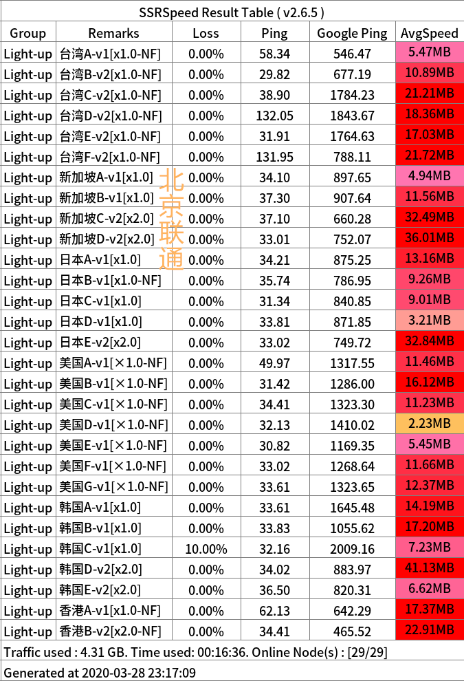 Light-up 03 28 联通_副本