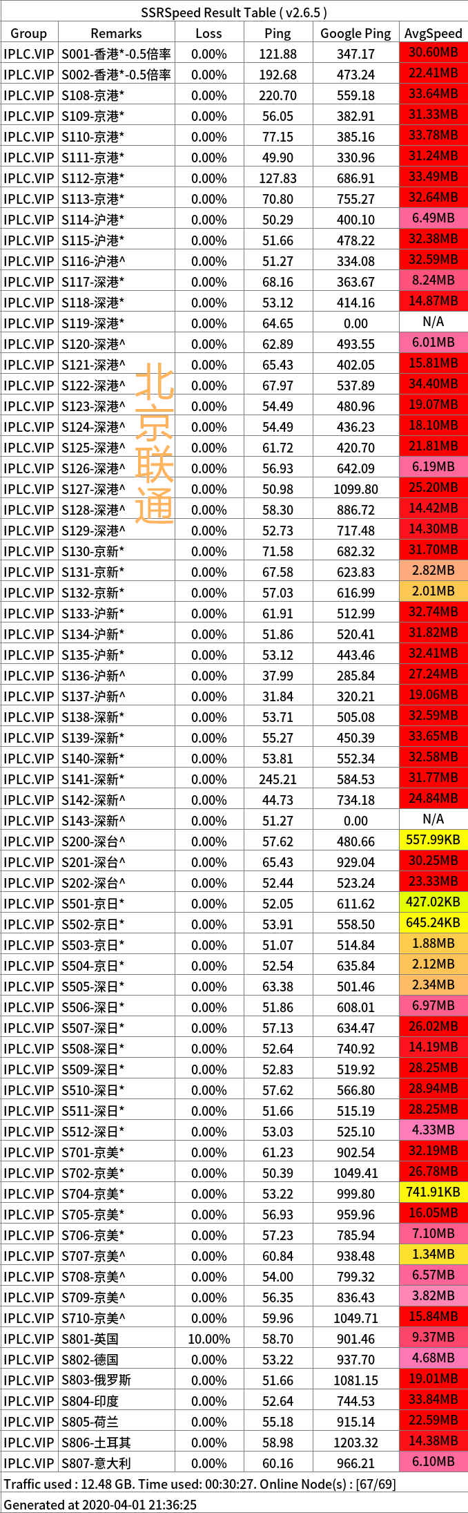 iplccloud 04 01 联通_副本