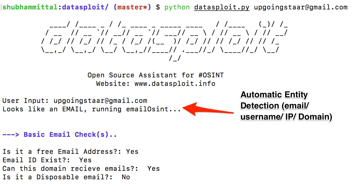 datasploit by DataSploit